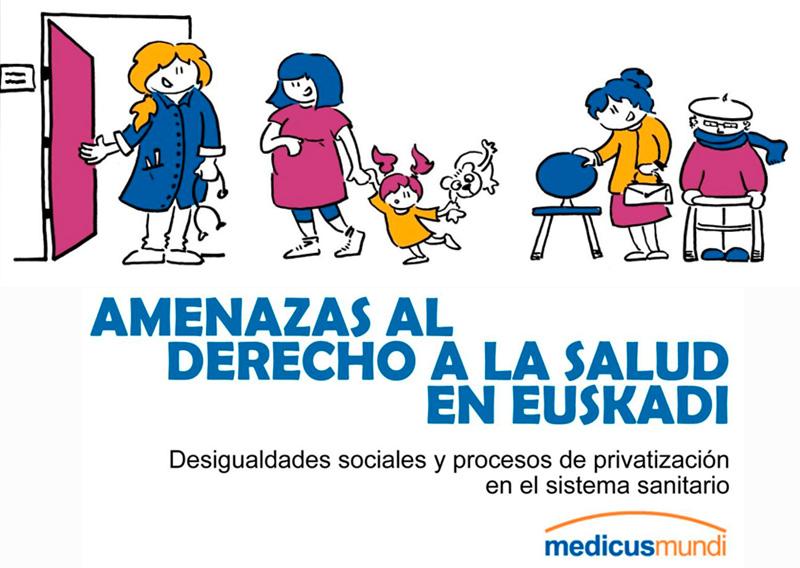 Investigación Amenazas al Derecho a la Salud en Euskadi.