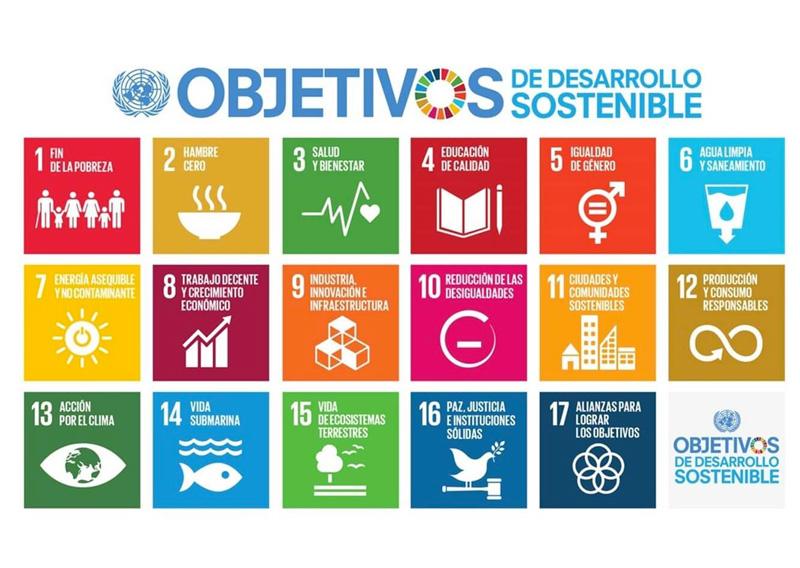 17 Objetivos para Transformar Nuestro Mundo.